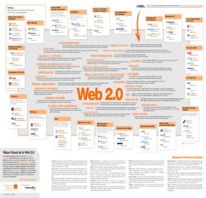 membuat 300 BLOG Backlink web 2.0 Kualitas Tertinggi & Paling Efektif